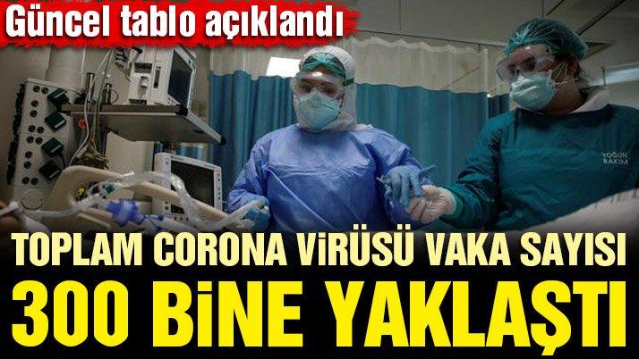 Sağlık Bakanlığı güncel corona verilerini açıkladı! İşte 18 Eylül tablosu…
