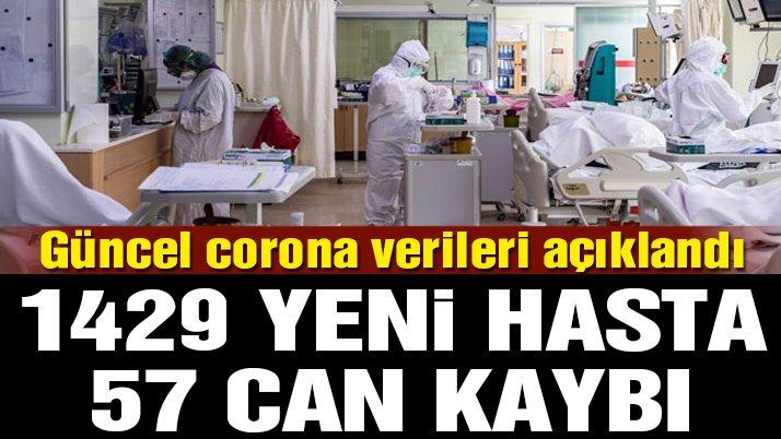 Son dakika… Türkiye'deki güncel corona verileri açıklandı! İşte 4 Ekim tablosu