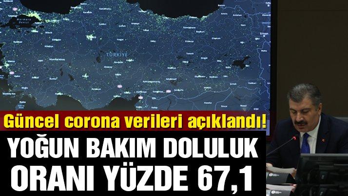 Son dakika… Türkiye'deki güncel corona verileri açıklandı! İşte 1 Ekim tablosu