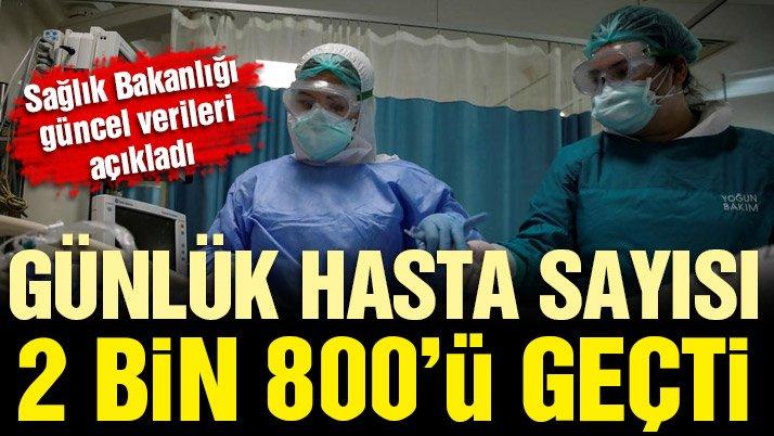 Son dakika… Bakan Koca, coronadan kaynaklı can kaybı ve yeni hasta sayısını açıkladı! İşte 12 Kasım tablosu…