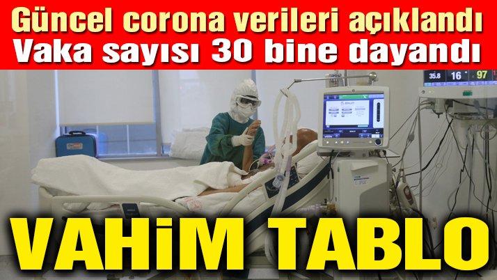 Son dakika… Güncel corona virüsü verileri açıklandı! İşte 24 Mart tablosu