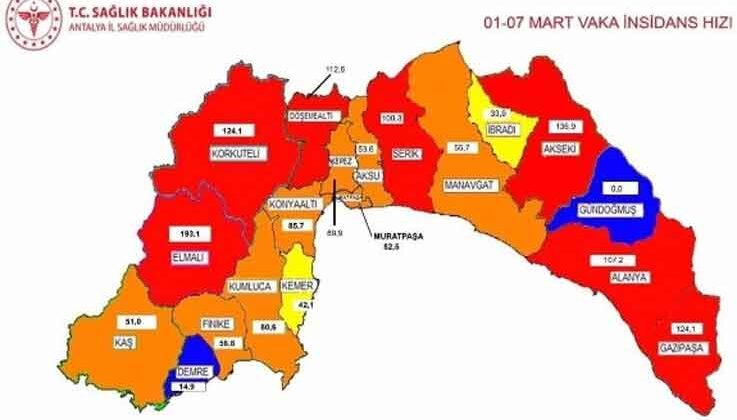 Korkuteli'nde vaka sayılarında yüzde 70 artış