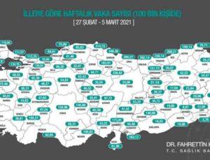 Antalya, vaka sayılarında turuncu bölgedeki yerini korudu