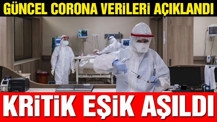 Son dakika… 27 Mart corona virüsü verileri açıklandı! İşte güncel tablo