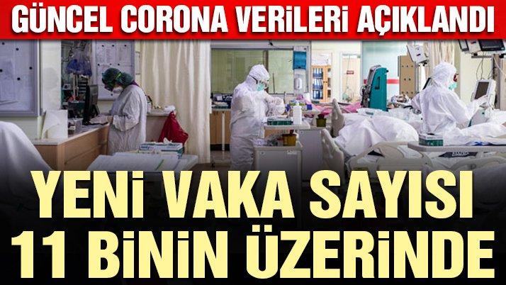 Son dakika… 5 Mart corona virüsü verileri açıklandı! İşte son durum
