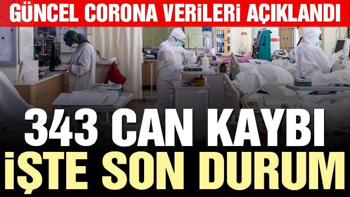 Güncel corona virüsü verileri açıklandı! İşte 23 Nisan tablosu