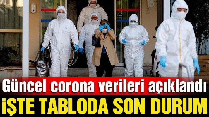 Sağlık Bakanlığı güncel corona virüsü verilerini açıkladı! İşte 26 Mayıs tablosu